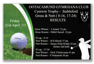 centwin-trophy-results-1-copy